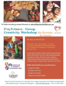 Parent_Carer_Group Theraputic Creativity Workshop July 24th