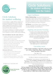 Two Day Workshop enabling you to train others in your school community.